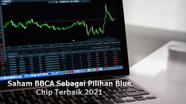 Saham BBCA Sebagai Pilihan Blue Chip Terbaik 2021